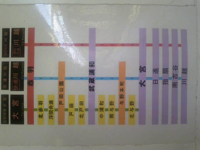 埼京線、分かりにくいです><
