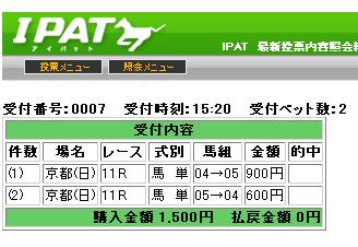 2009-04-26 京都11R